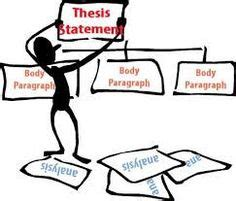 Development of thesis statement